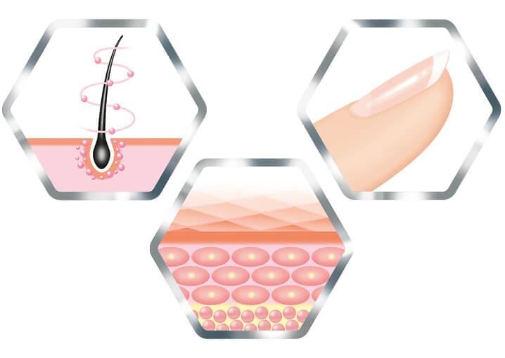 haut-haare-naegel-beauty-kur-nahrungsergaenzungsmittel-schaebens-vitamine-zink-kupfer-coenzym-Q10-hyaluronsaeure-natuerliche-schoenheit-hochwertige-aufbaustoffe-info-information